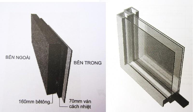 Cấu tạo điển hình tường và cửa sổ trong nhà ở Trung Quốc: Tường bê tông có lớp cách nhiệt (ván gỗ) và cửa sổ 2 – 3 lớp kính.