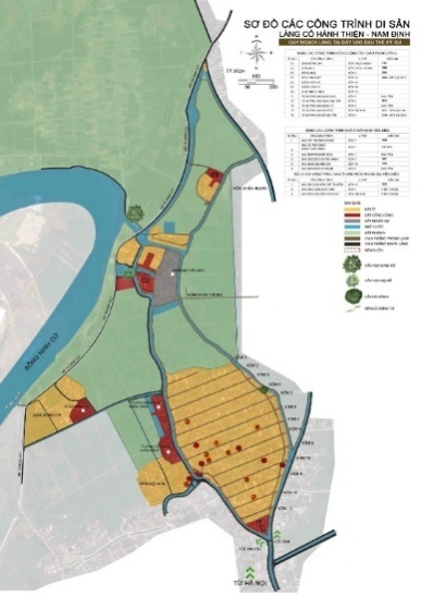 Làng Hành Thiện, đặc sắc về cấu trúc quy hoạch và tạo dựng cảnh quan ven sông đào.(nguồn- tác giả)