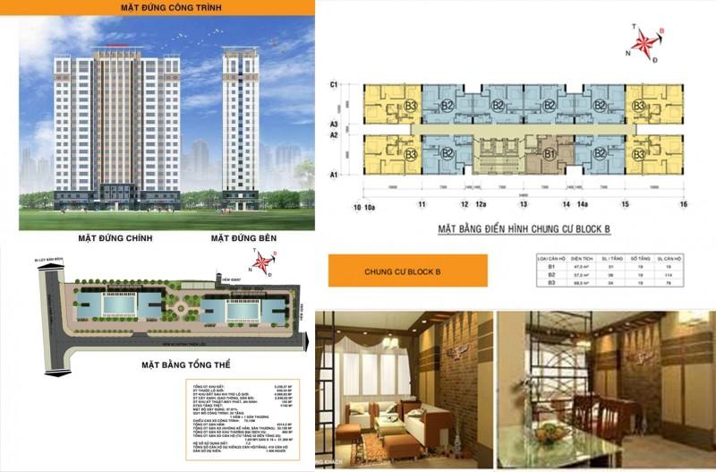 Dự án nhà ở xã hội 584 Lilama SHB