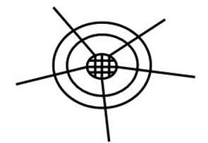 Cấu trúc đô thị TP HCM như hình một lát bánh tét có nhân hình ô cờ không thay đổi nhưng kích thước tổng thể lại càng phình ra (Nguồn: Dư Phước Tân)